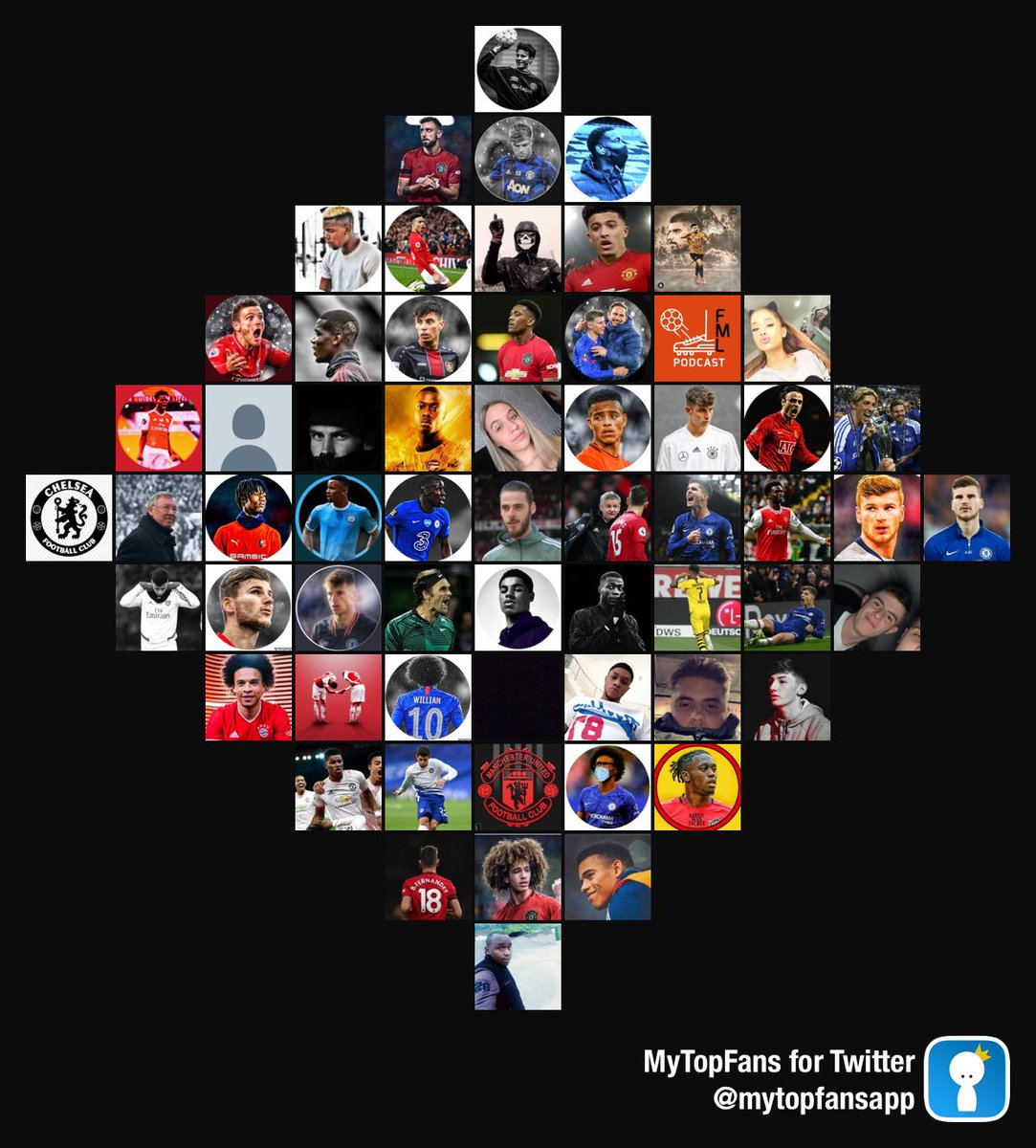 My top amazing fans #mytopfans #StayHome via https://t.co/ie7PMwmGY8 Do you see yourself? @SteelGhastly @BavithranH @Utd_Pedro @Forch_Aidan @PrimePioche @joecleanMUFC @Articz_ @JohnRowely @wwfc_neves_ @OliverLFC4 https://t.co/uJeCdCKFj4