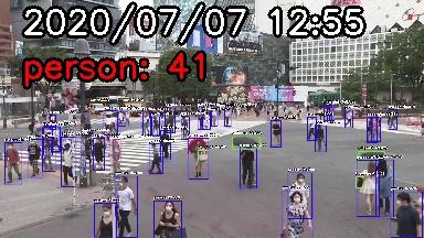 【渋谷ウォッチャー】ただいま渋谷の交差点に41人以上を自動検出しました。 「私は失敗したことがない。ただ、1万通りの、うまく行かない方法を見つけただけだ。」byトーマス・エジソン #AI #機械学習 #stayhome #shibuya https://t.co/3uDLmzzGNo