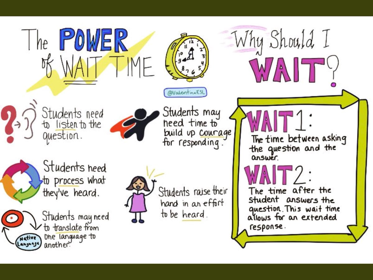 Never underestimate the power of 'wait time'.