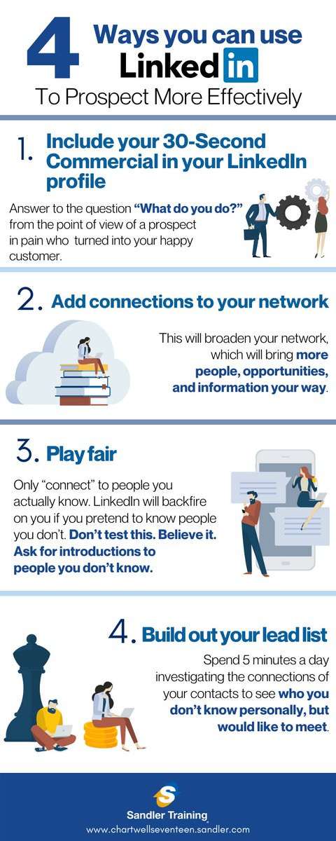 We're sometimes asked what the bare minimum should be in terms of digital prospecting ability for an individual salesperson.  RT to get 5 more LinkedIn prospecting strategies.  #Likeaphdinsales #linkedin #prospecting #sales #networking #salestips #business #smallbusiness https://t.co/gVv4YOuR9m