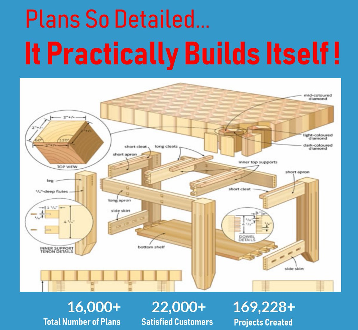 16,000 Plans + Bonus + LIFETIME membership.Get it Here: https://t.co/KzpKbRyCEY  #Carpenters #Toolbox #woodworking #woodworker #carpentry #Joinery #cabinetry #Woodturning #homeimprovement #homerenovation #Cabinet #crafts #Joinery #deck #HandmadeHour #vagex https://t.co/RAdabi9fxM https://t.co/NixPEj5ZO0