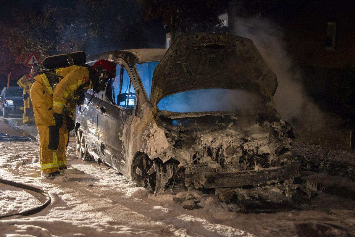 De politie heeft het onderzoek naar een reeks brandstichtingen in Asten stilgelegd. ..