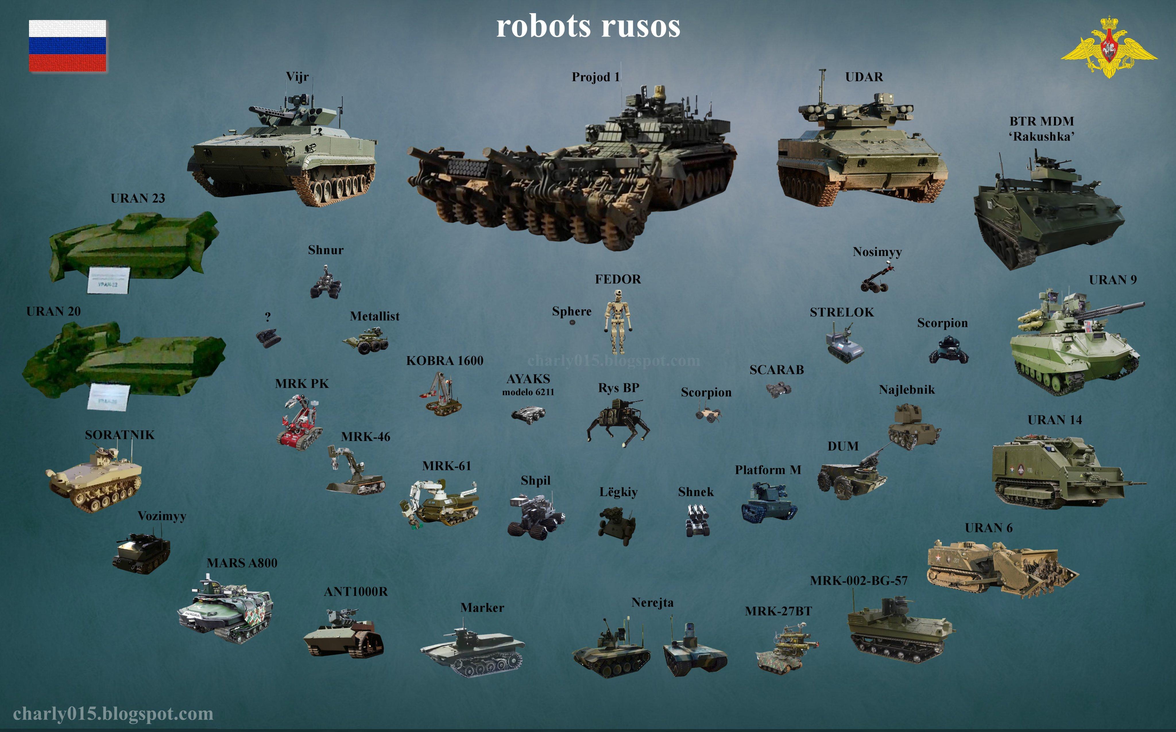 Russian Army Robots - Page 18 EcTJomzXkAA6Z7O?format=jpg&name=4096x4096