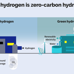 Hydrogen is only as clean as the energy used to produce it   'Blue' hydrogen relies on fossil gas, which isn't clean 'Green' hydrogen is made from clean renewable electricity  https://t.co/TR3P6MpTZe