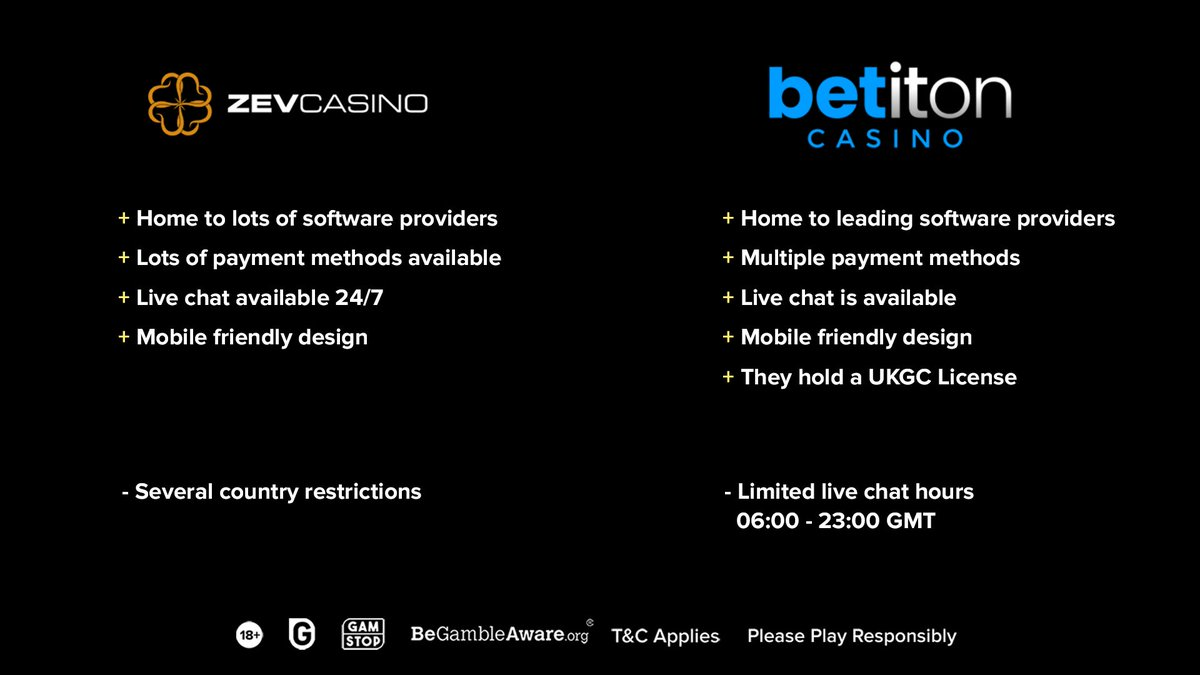 Betiton and ZevCasino are battling it out today! Which one deserves to win? Let us know down in the comments.  Betiton: https://t.co/h1OQBy7FX8 ZevCasino: https://t.co/BGUYbcY2tN  #AskGamblers #onlinegames #igaming #casinofavourites #casinobattle #casinocomparison #onlinecasino https://t.co/MgSEM8CMgz
