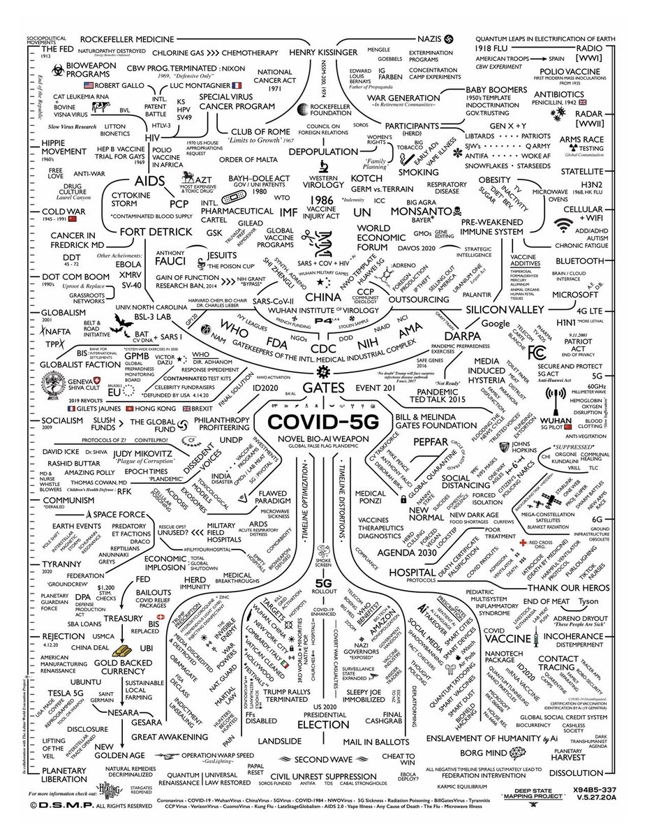 """A man comes to the doctor with a frog stuck to his head. """"How come?"""" the doctor asks. """"Well .."""" the frog said, """"it started with a pimple."""" Dylan Monroe's exquisite mindmap about the usefulness of mouth masks and other government-backed #covid pulp. deepstatemappingproject dot com https://t.co/ZaWAM7Gdq8"""