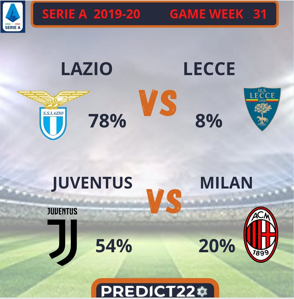 #Predictions For Today's Matches!!   Gameweek 31, SERIE-A 19-20 ⚽ #SerieATIM #Messi #footballsback #football #twitchtv #sports #QuedateEnCasa #LFC #covid19 #wwfc #Messi #Fussball #FIFA21 #games #gamer #gaming #SerieA #Italy #UK #quotes #SportsBiz #sports #Fortnite #TBTChallenge https://t.co/Y64qZyNjeb