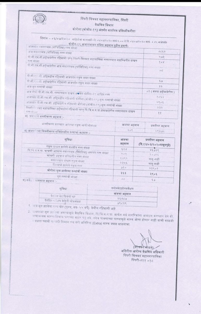 PCMC Sarathi app figures yesterday.  Big difference. Which one to believe? pic.twitter.com/SXw7Sc5Ag6