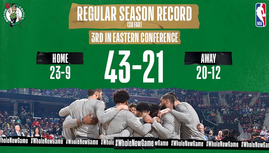 🏀 TEAM DAYS ☘ @Celtics  La saison 2019/2020 en chiffres!   #WholeNewGame https://t.co/xy9il5RLOV