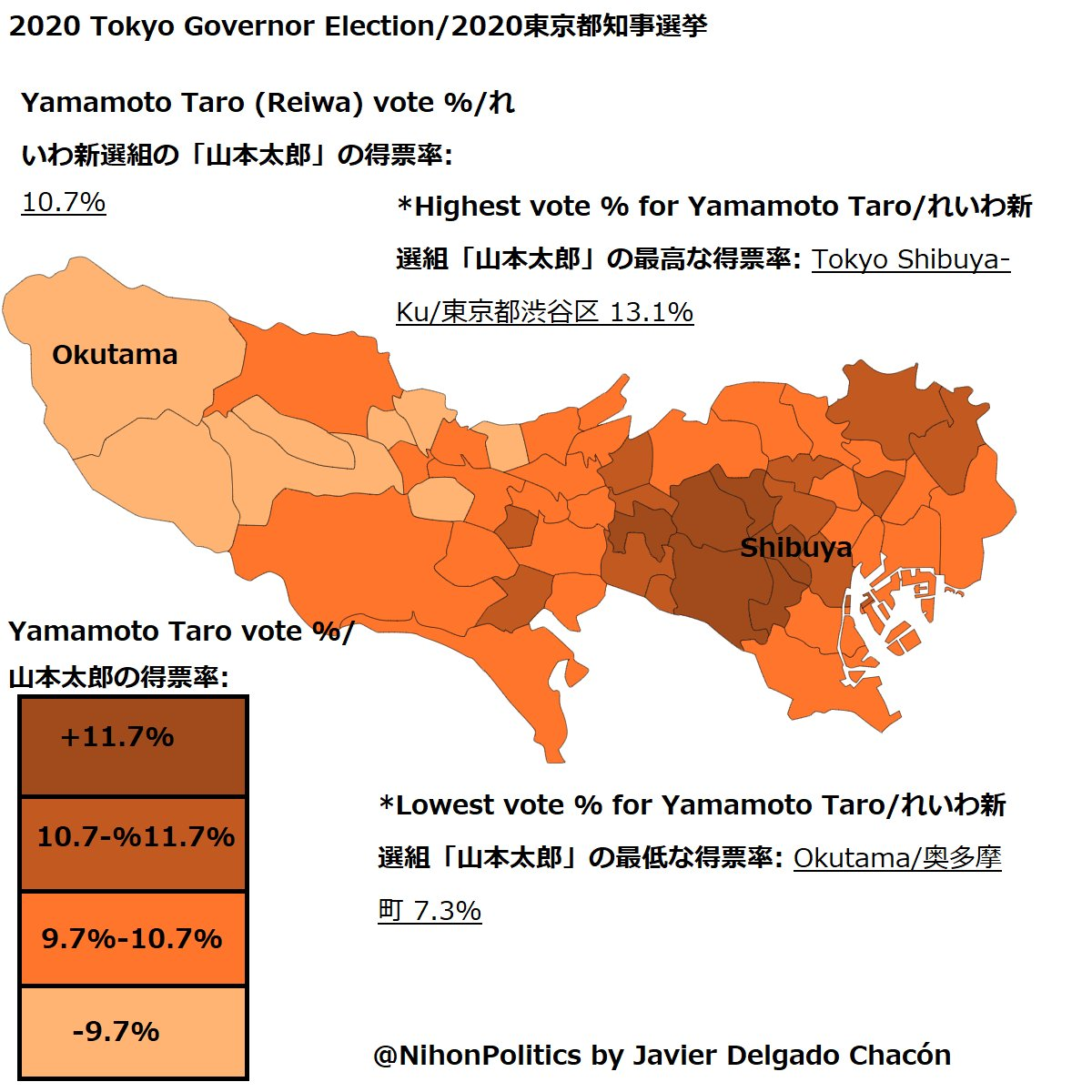 "Winning 200k votes more than in the 2019 HoC in the proportional Ballot, Yamamoto Taro had a good but short result last Sunday. His strength is found in what we might call the ""progressive heartland of Tokyo"": wards like Shibuya, Setagaya, Nakano or Meguro. #れいわ新選組 https://t.co/CWP9SKqSkk"