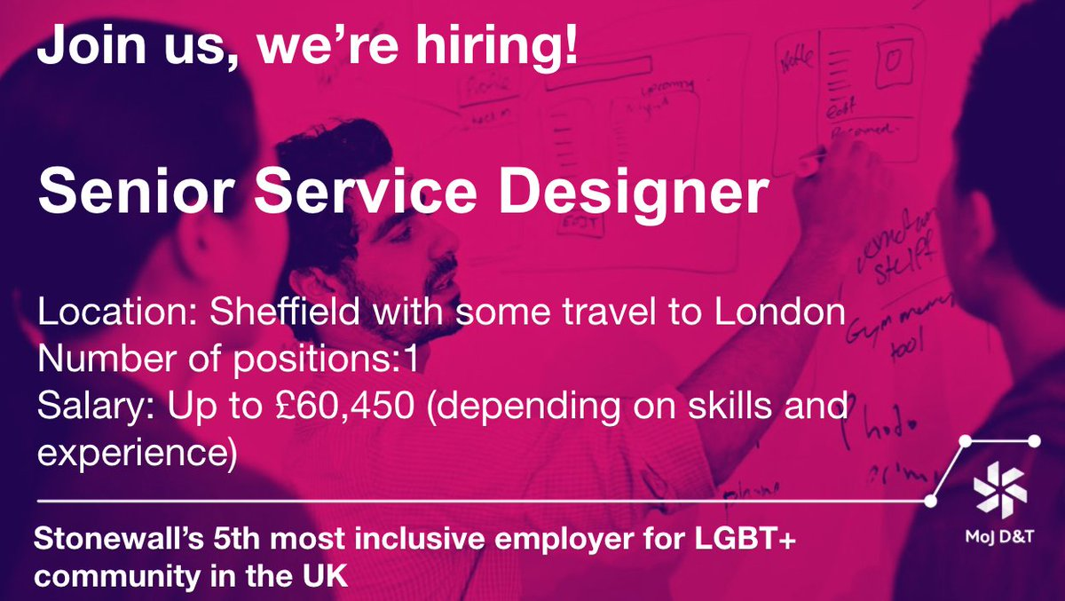 Do you want to lead the design of accessible and impactful services ranging from a sophisticated case management system for probation staff to helping people in custody prepare for life outside prison? Then apply here👇🏽 https://t.co/gmCwraun1d #Hiring #MoJDigitalLife https://t.co/iHSEEFhrdb