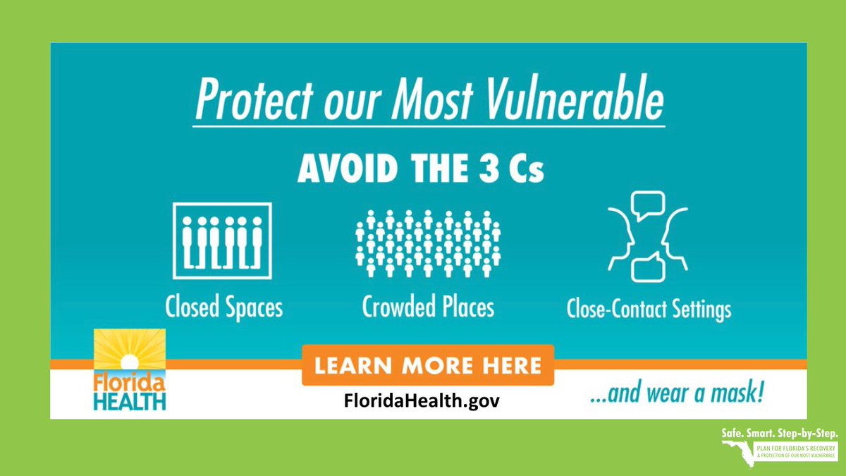 """I urge all Floridians to continue social distancing to help protect our state's most vulnerable and slow the spread of #COVID19. Avoid the """"Three Cs"""" and high-risk environments. Wearing a facial covering when you can't social distance may also help reduce transmission."""