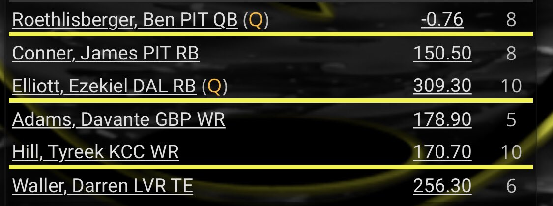 My #SFBX roster through 6 rounds https://t.co/UnWJ359bSn