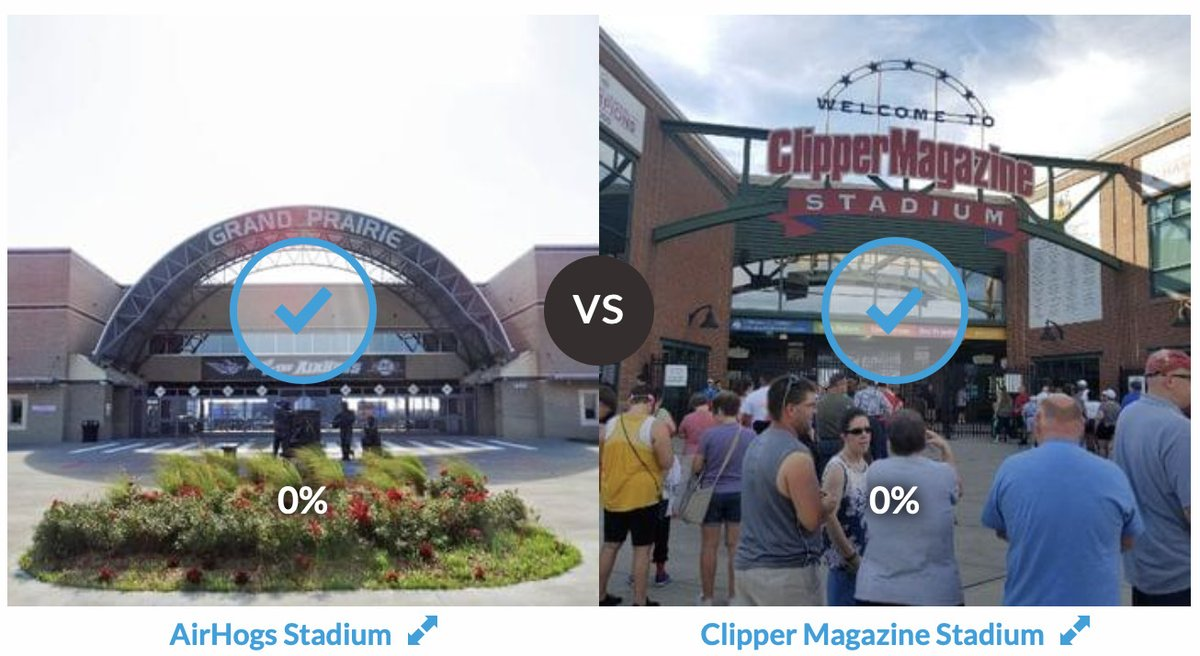 Last day of voting in the Elite Eight round of the Best of the Ballparks 2020 competition for independent ball! In this round it's AirHogs Stadium (@TXAirHogs) vs. Clipper Magazine Stadium (@gobarnstormers). Polls close at 3 pm Central today—so vote! https://t.co/fpaS3ge1Ta https://t.co/WlozVqNQfP