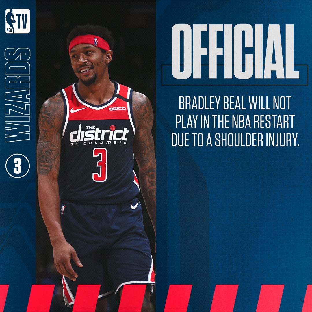 The Wizards announce that Bradley Beal will not play in the restarted NBA season due to a shoulder injury. https://t.co/eXKS8LO5RX