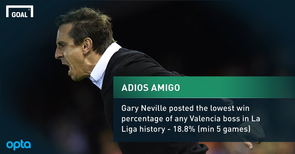 Maybe, just maybe, appreciate the job Arteta has done and admit you were wrong.  10 clean sheets with the un-coachables while you broke all manner of records at Valencia https://twitter.com/GNev2/status/1280534510292160512…pic.twitter.com/fAP203OQ2D