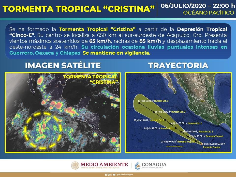 La Tormenta Tropical 'Cristina' no afectará directamente a Chiapas, sin embargo, mantenemos vigilancia sobre su trayectoria y los posibles efectos que pueda ocasionar en nuestra entidad. He instruido a @pcivilchiapas continuar con el monitoreo y realizar acciones preventivas. https://t.co/Qey9jvBRCv