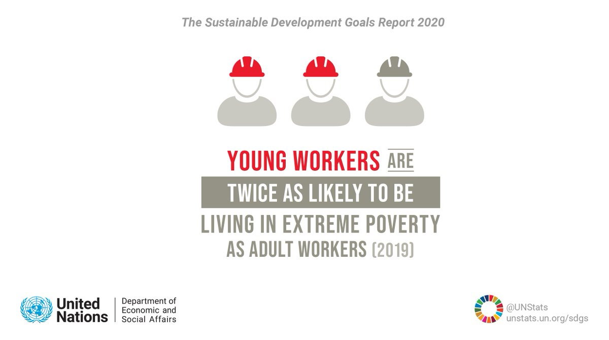 Due to #COVID19, over 71 million people will be pushed into extreme poverty in 2020 -- the first observed increase in global poverty in decades.  Find more information in @UNDESA's latest #SDGreport 2020: https://t.co/PS42rfyYrf  #SDGs #HLPF2020 https://t.co/ISDkUrdhCk