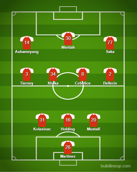"""Whereas, Arsenal could/will look like this. I personally feel that Ndidi should have the beating of the two CMs, especially given his performance vs Palace. This in turn should """"free up"""" Tielemans, to give him enough space to pick out progressive passes into forwards. #ArsLei"""