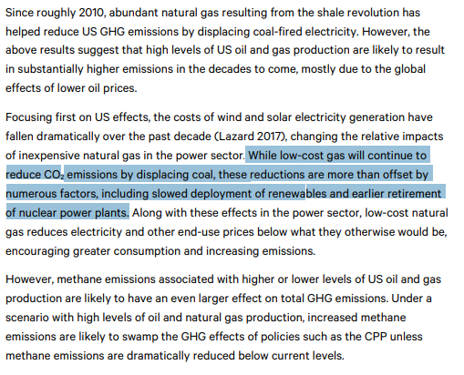 7/ @DanielRaimi summarizes this well. Did (past tense) gas reduce emissions in the US? Probably*Will it in the future? Almost certainly not.*answer depends on a whole host of assumptions, especially around methane https://media.rff.org/documents/WP_19-03_Raimi.pdf