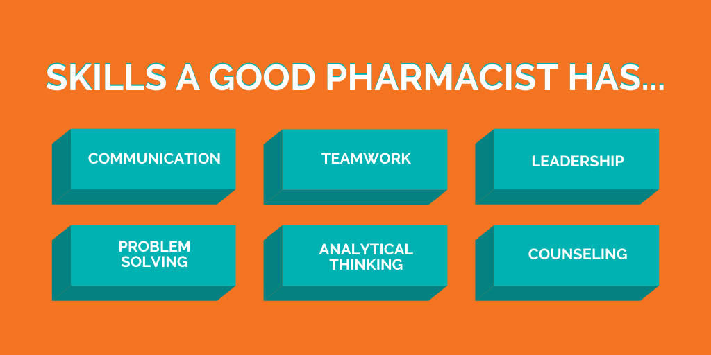 Do you have these #skills? Then a #career in #pharmacy may be right for you!  Learn more: https://buff.ly/2O252eH pic.twitter.com/AlvC5a5r0o