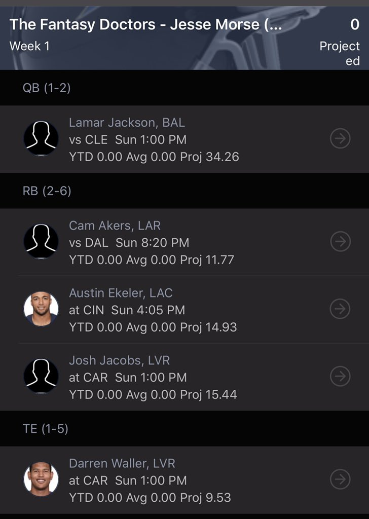 Happy with my #SFBX team so far. Waller was my 5th round pick, last year he was TE2 & scored more than any WR except M Thomas! I'll continue to wait at WR. Very happy with my team so far! https://t.co/K3zMvWjzC0
