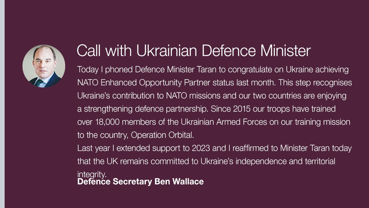 Ukraine has recently achieved NATO Enhanced Opportunity Partner status. Today, Defence Secretary @BWallaceMP had a phone call with his Ukrainian counterpart Defence Minister Taran to congratulate him and demonstrate our commitment to the strengthening defence partnership 🇺🇦🇬🇧 https://t.co/VADkZfSZ3G