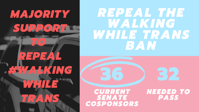 Momentum is growing: there are now 36 co-sponsors for our bill to repeal #WalkingWhileTrans.
