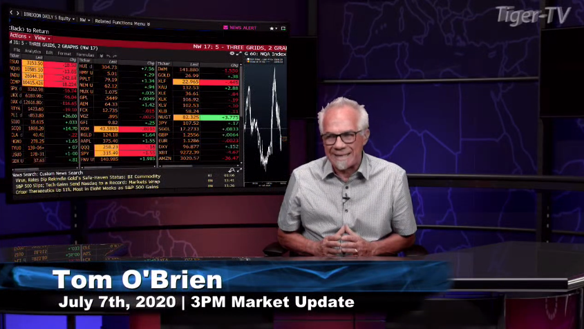 Tom O'Brien hosts the 3PM Market News Update for Tuesday on @TFNN and discussed $SPY $NDX $QQQ and more! #TradingView #Learntotrade #TFNN #TuesdayTrades #Financialeducation #stockmarketnews https://youtu.be/38oJvhei-HQpic.twitter.com/JEwLUrfI8u