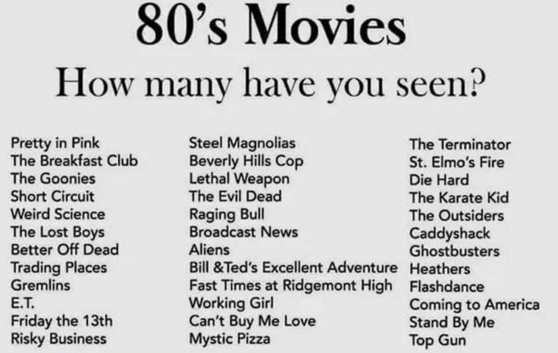 I have seen 17 of these. We thank our Best 80s Action Bracket for some. How many have you seen? #80smovies #tuesdayvibes #movies pic.twitter.com/xweQmVJHTg