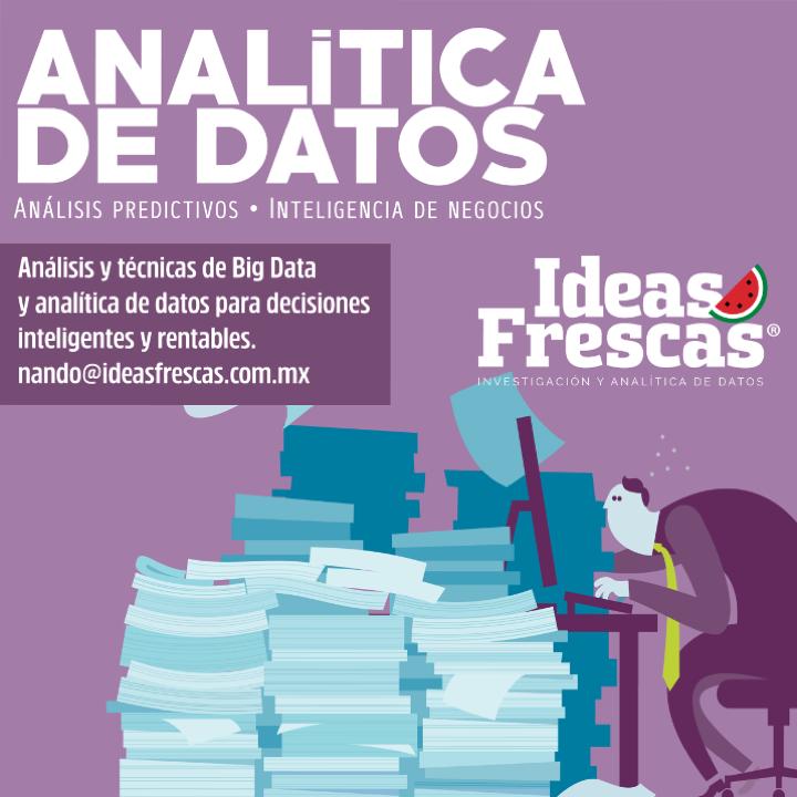 Análisis predictivo COVID-19 al 7 de julio de 2020 elaborado por Ideas Frescas utilizando la analítica de datos. Parte 1 #investigaciondemercados #data #analiticadedatos #datos #analitica #bigdata #bigdataanalytics #marketresearcher https://t.co/RvilYMh68X