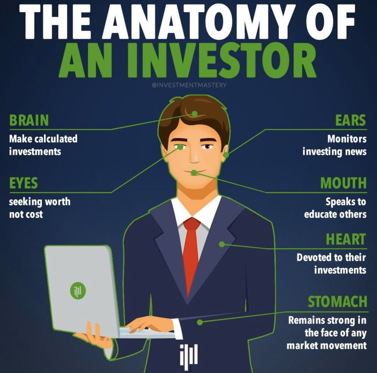 Investors are more than a person who just know how. Their whole body composition serves them, their entire anatomy adapted to withstand everything that investing entails. #investors #success #millionairemindset #Entrepreneur #Concours #wealthcreators #moneymanagement #affaire #rt https://t.co/mbaybsHH7C