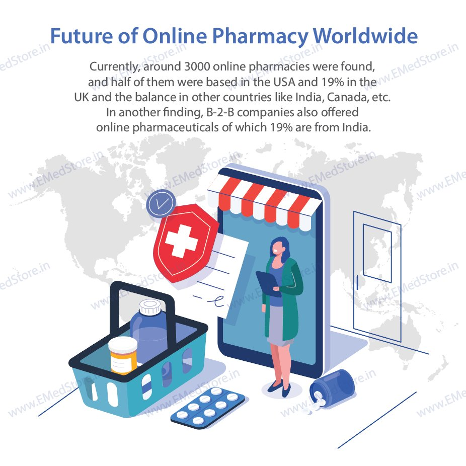 Future of Online Pharmacy Worldwide  visit our website:- https://emedstore.in Contact no:- +91 720 209 7862 #websitedevelopment #mobileapps #ePharmacy #medicalstore #onlinepharmacy #Pharmacist #ecommerce #healthcareapp #covid19 #emedstorepic.twitter.com/rlWA19FadW