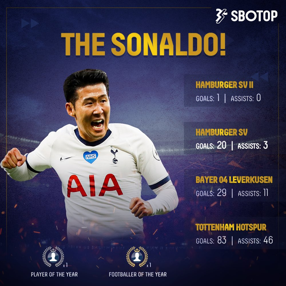 One of the finest prodiges from South Korea and a reliable asset for any team he represents, Son Heung-min celebrates his special day today. 🤩  Here's wishing the Spurs forward, a very #HappyBirthday! 🥳  #Football #SonHeungMin #Son #Sonaldo #Sonny #Birthday #TottenhamHotspur https://t.co/9mQuCmawMD