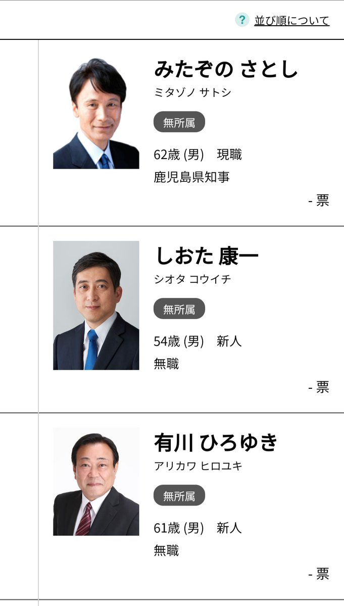 📅The race is a mess:   Mitazono Satoshi: current Governor supported by LDP/Komeito; in 2016 the 野党 supported him.  Shiota Kouichi: Independent high in the polls  Itou Yuuichirou: former 3-term governor defeated in 2016, now supported by the CDPJ  Yokoyama Fumiko: JCP candidate https://t.co/TbDZ59XBkL