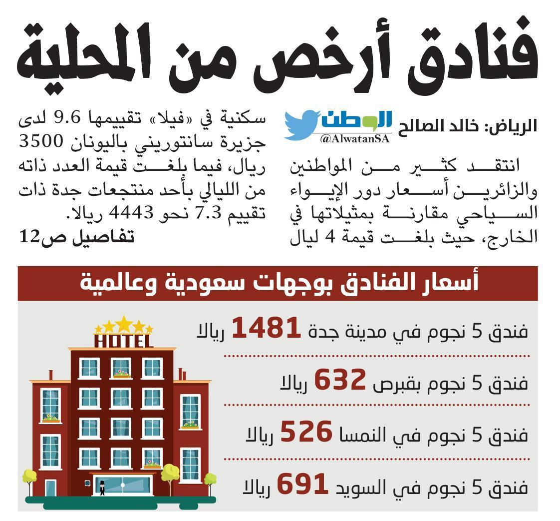 #أسعار_الفنادق تصدم سياح الداخل والوزير يعد بالمراقبة https://t.co/h2LMZX7RyC https://t.co/sLsnrm3spp