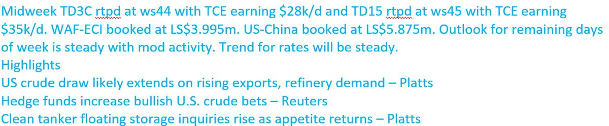 #VLCC market summary #OOTT #tankers #Shipping #ships #Brokers #shippingindustry #Crude #CrudeOil #Bunker #Oil #Analytics #OPEC #energy #freight #CanadianOil #WTI #transport #IEA #Bloomberg #news #Splash https://t.co/kjpLBjtDhX