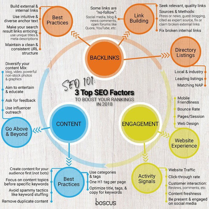 Plan for a Great #Marketing #Strategy? #DigitalMarketing #SMM #SEO #InternetMarketing #SocialMedia #Contentmarketing #GrowthHacking #SocialMediaMarketing #Onlinemarketing #Content pic.twitter.com/8ErhOjfaRC