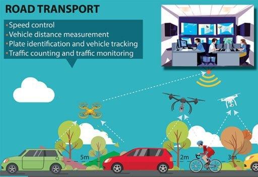 LABYRINTH – boosting drone use through safe high-density operations http://ow.ly/Jgz9102ijcq #drones #uav #uas #unmannedaviationpic.twitter.com/esLqa33ZJ7