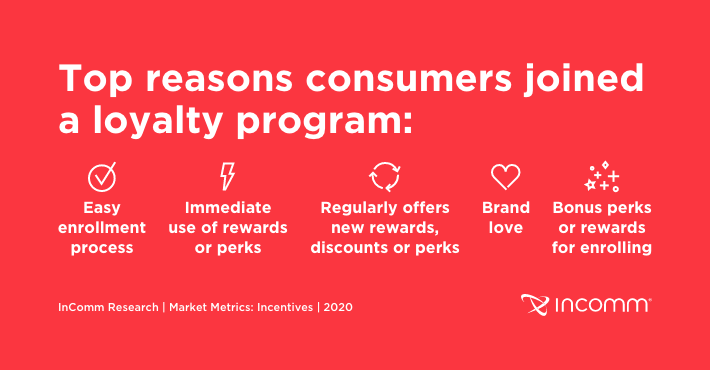 What convinces consumers to join #consumer #loyalty programs? We've got #insights: https://bit.ly/3fbZOt1 #ConsumerInsights #Research #Data #Study #Trends #Trends2020 #MarketResearch #MarketInsights #ConsumerBehavior #Incentives #IncentiveProgramspic.twitter.com/oGdI7bCkVL