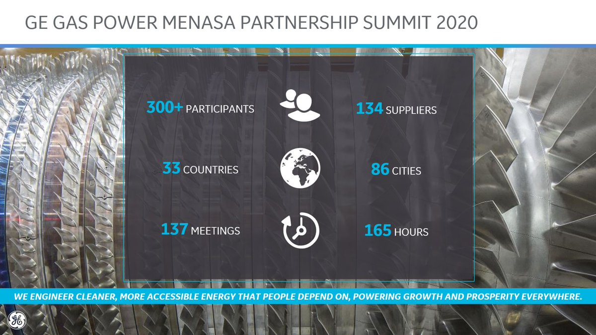 130+ suppliers attended the #GE Gas Power MENASA Partnership Summit 2020 to identify opportunities & address challenges in delivering cleaner, more accessible energy that people depend on. Together, we're committed to building a world that works better for everyone! @GE_Power https://t.co/DgEhScwZMQ