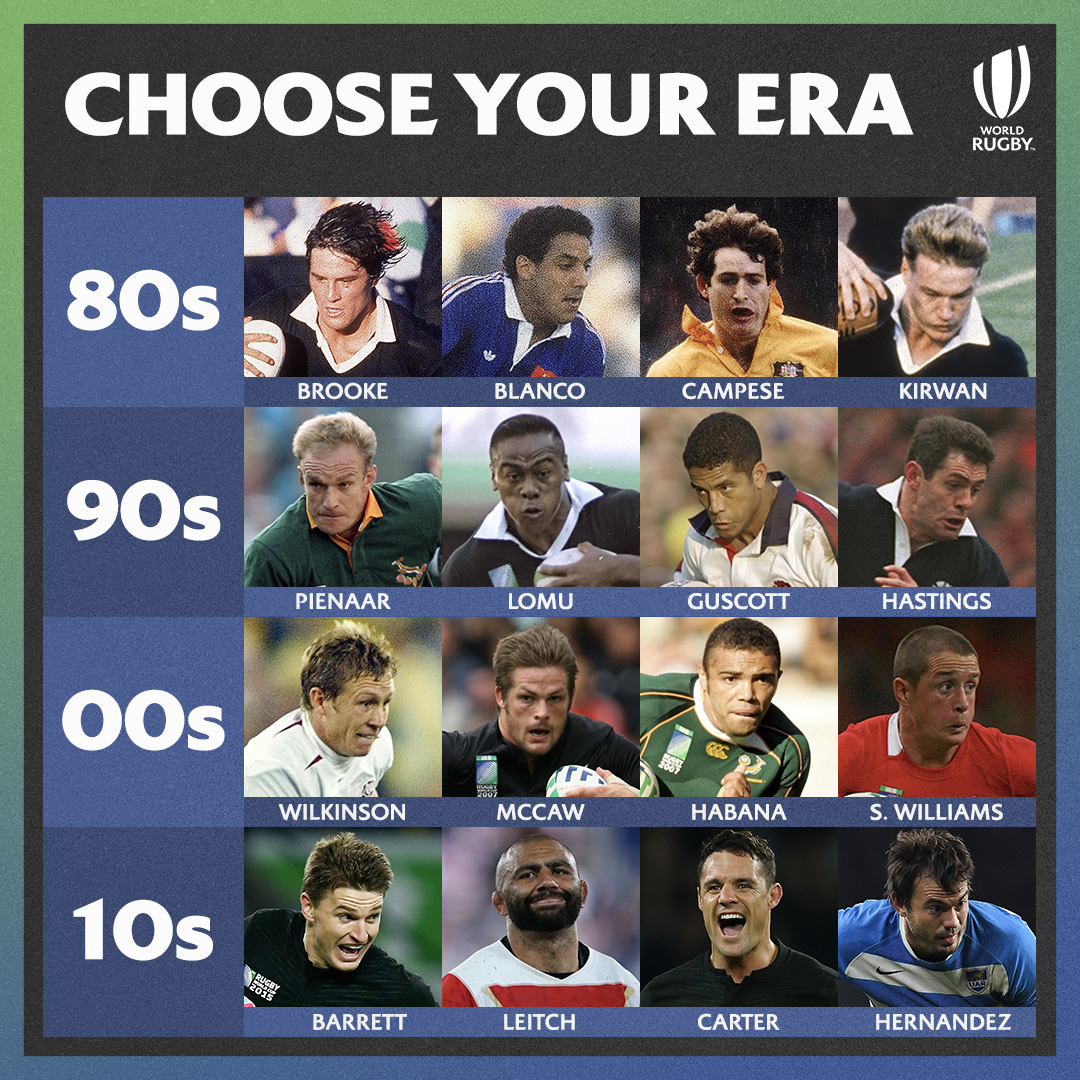 test Twitter Media - Four decades featuring rugby's greatest players.  Choose your favourite @rugbyworldcup era 🏆⬇️ https://t.co/CaYwDqJRd2
