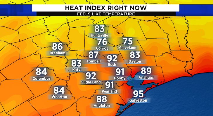 It feels like 95 degrees in Galveston & the sun isn't even up yet! Hope you are waking up in Conroe! Thanks to rain yesterday you are waking up in the 70s! #go2weather