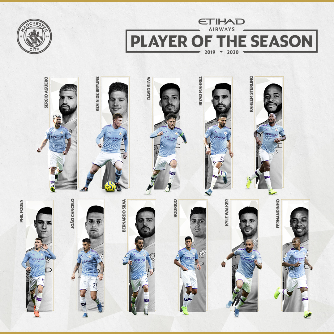 Who has impressed you most? Whose contribution has outshone all others? Whose consistency has been key? Who has conjured the most magical of moments?  @etihad Player of the Season first round voting is now open.  ➡️ https://t.co/tSPBeUU3ob 🔵 #ManCity https://t.co/0ZaF2hLVmY