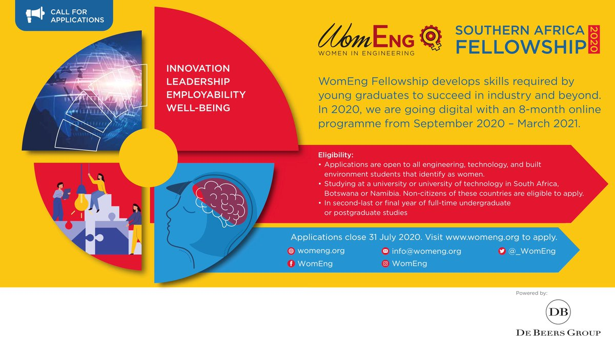 Women in Engineering Southern Africa Fellowship 2020/2021 for young graduates (Fully Funded) @_WomEng https://t.co/PdaDsmN6ar https://t.co/KiUSDfPVoA