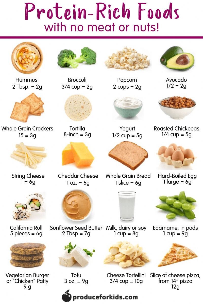 Get #protein from a variety of sources! pic.twitter.com/HLkLeYOdeb