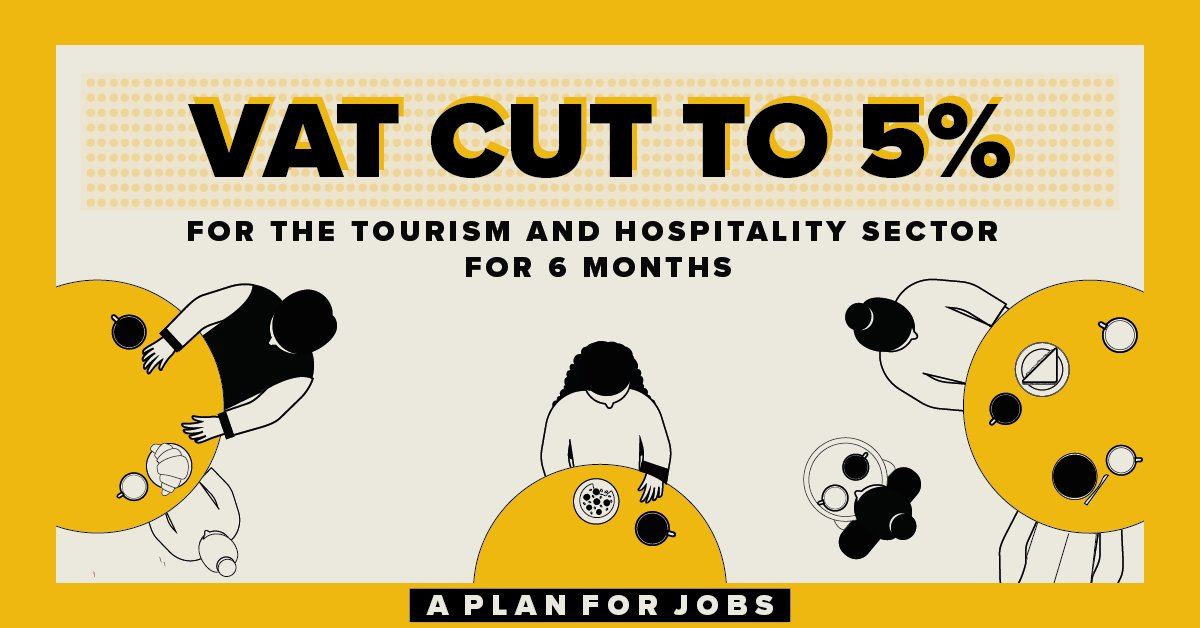 The Government will cut the rate of VAT applied on tourism and hospitality related activities from 20% to 5% for six months. #PlanForJobs https://t.co/OoAifnlote