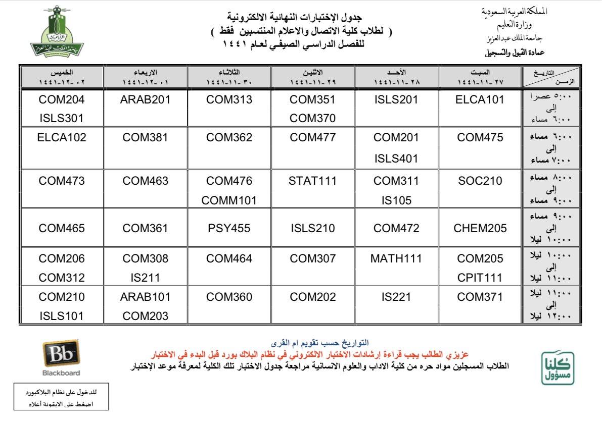 مجموعة صور لل جدول اختبارات جامعة الملك عبدالعزيز تعليم عن بعد 1442
