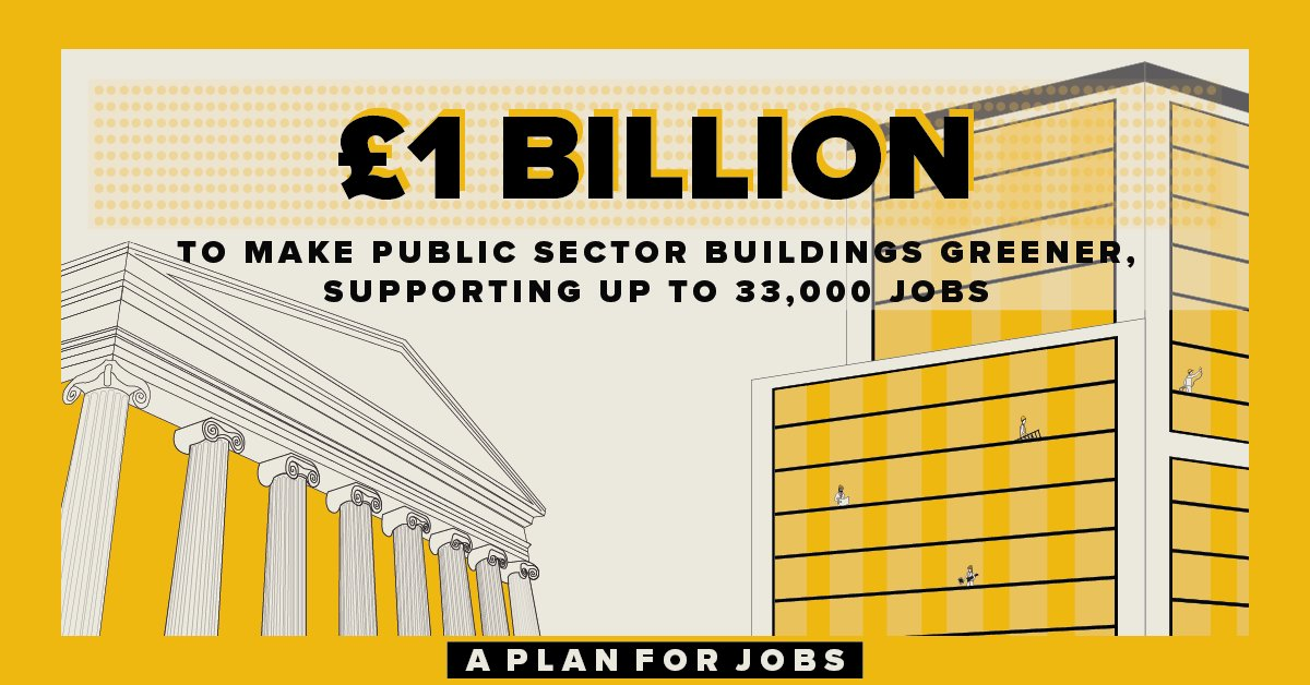 A transformative £1 billion programme to make public buildings, including schools and hospitals, across England greener and helping the country meet its Net Zero ambition by 2050. #PlanForJobs https://t.co/e4DWaSuUyU