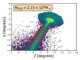 #ダンブルドアのarXiv読みM31のブラックホールに向かってダークマターを多く含む衛星銀河が落ちていく様子をGPU N-bodyシミュレーションで初めて示した論文。MNRAS Letters.
